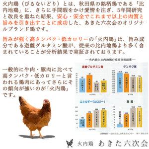 秋田比内地鶏ブロックハム杉箱入り(無添加 ) 500g×2本ギフトセット_02